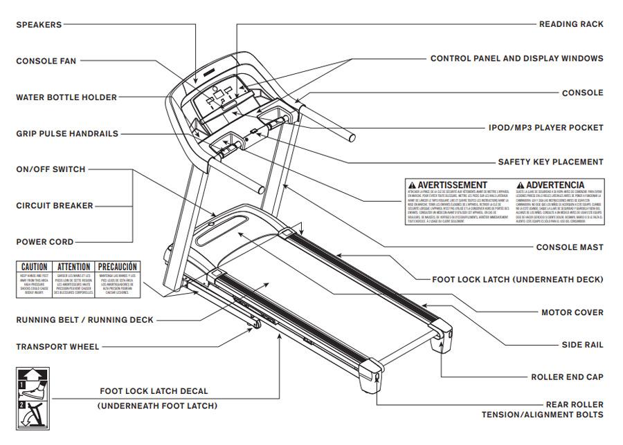 Horizon Fitness CT 5.3 Treadmill Body Parts