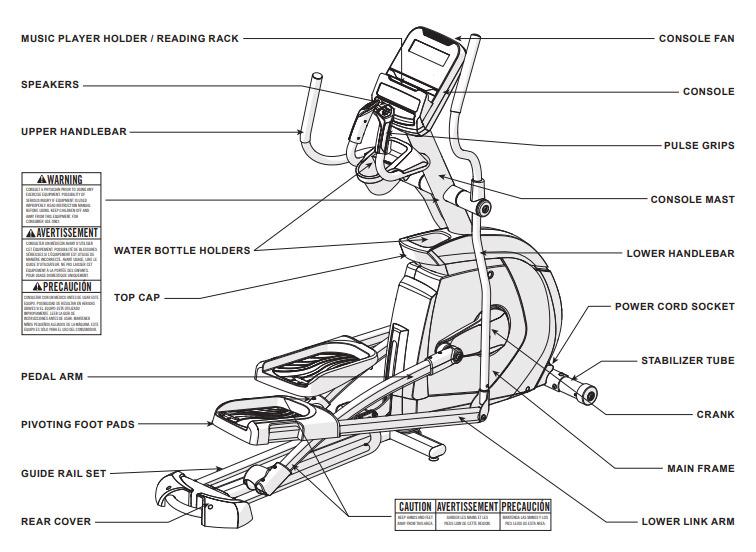 AFG 5.3AE Elliptical Body Parts