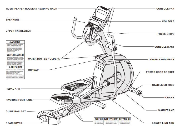 AFG 7.3AE Elliptical Body Parts