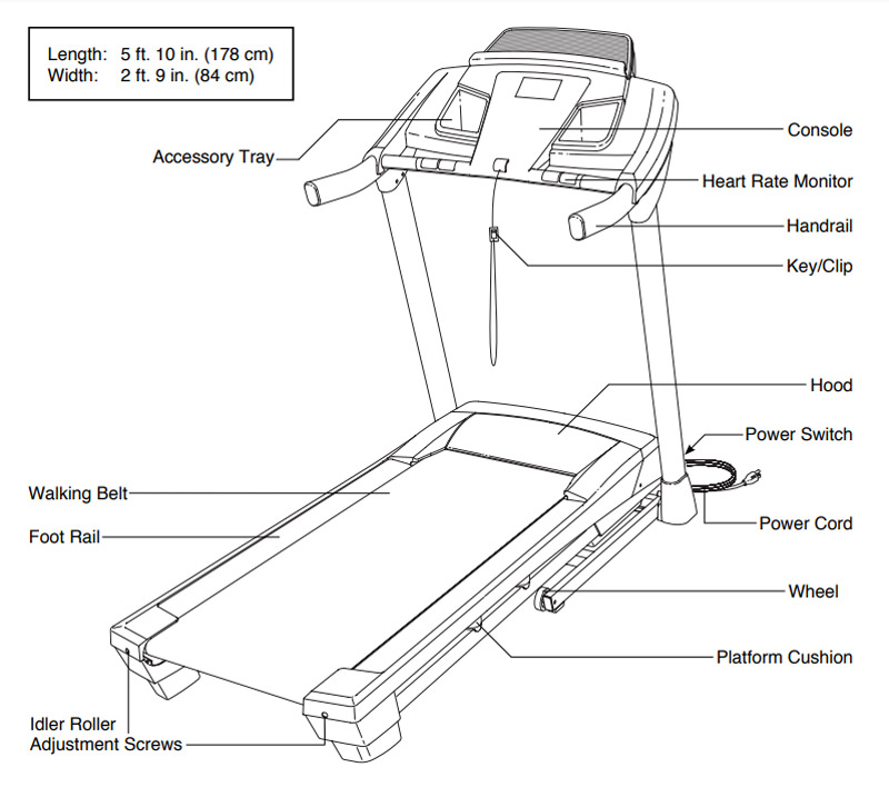 NordicTrack T 5.5 Treadmill Body Parts