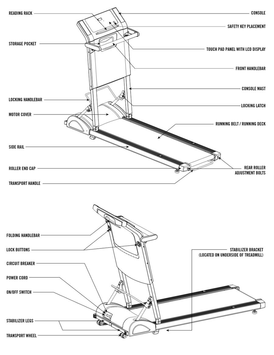 Tempo Evolve Treadmill Body Parts