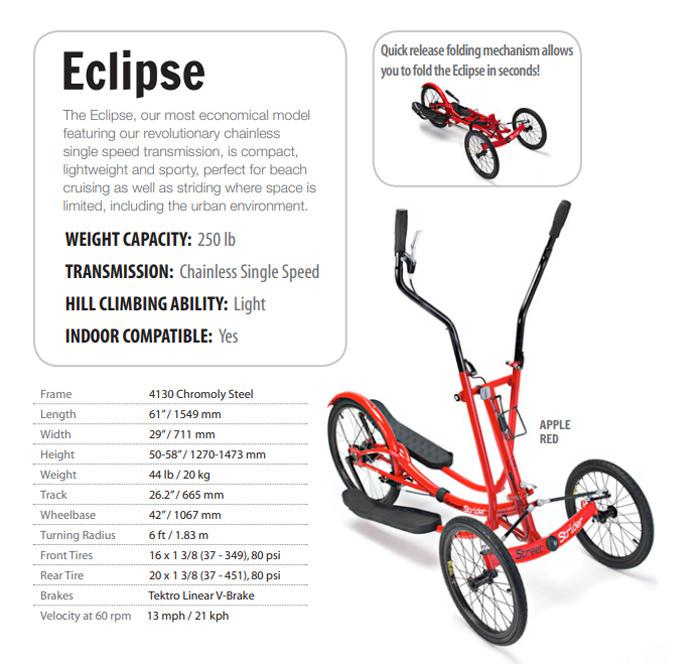 StreetStrider Eclipse