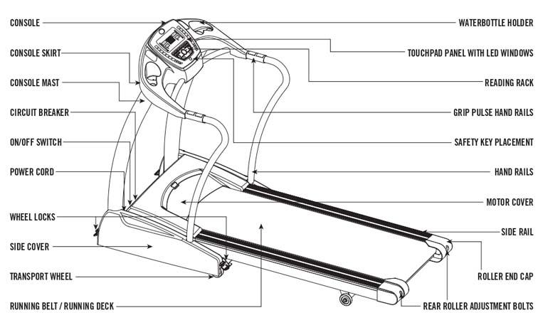 Horizon 2.3T Treadmill Body Parts
