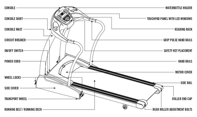 Horizon 3.3T Treadmill Body Parts