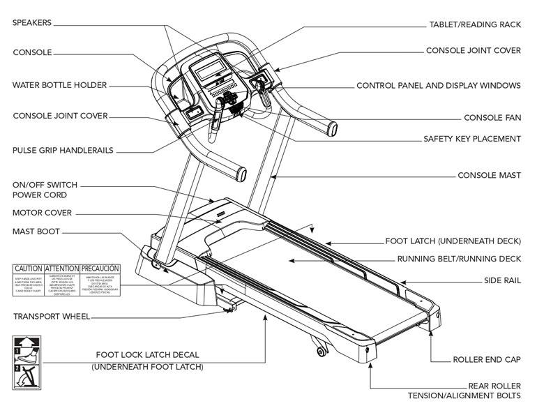 Horizon 7.0AT Treadmill Body Parts