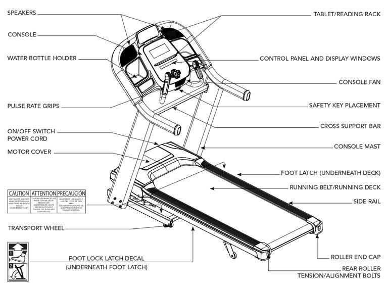 Horizon 7.4AT Treadmill Body Parts