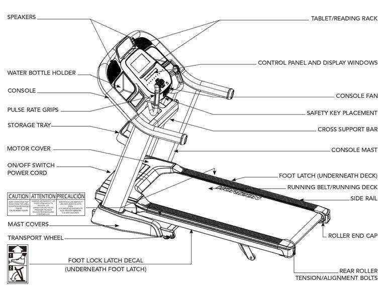Horizon 7.8AT Treadmill Body Parts