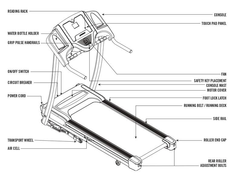 Horizon CT 5.0 Treadmill Body Parts