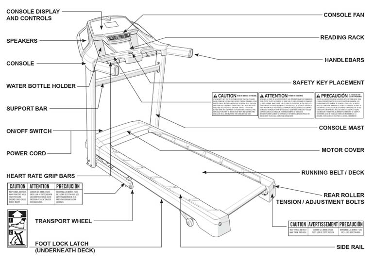 Horizon CT7.2 Treadmill Body Parts