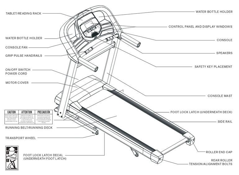 Horizon T202 Treadmill Body Parts