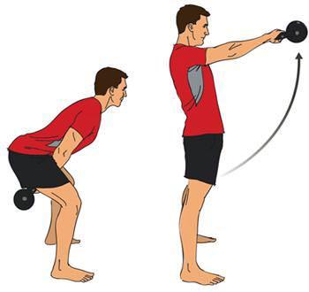 Kettlebell Swing Exercise